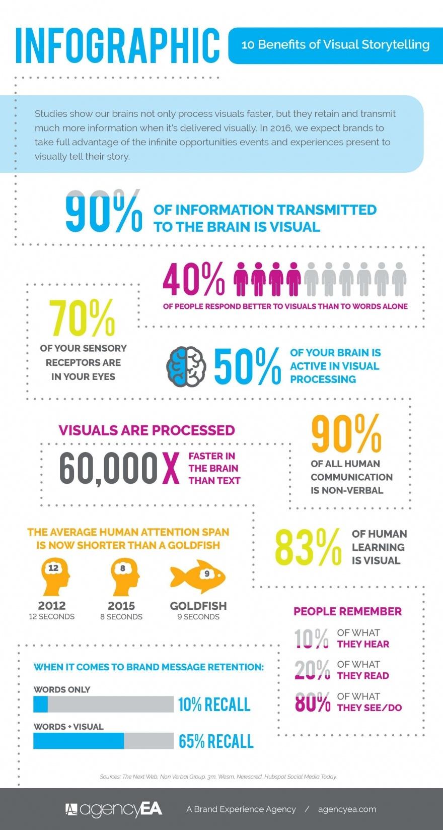 10-benefits-of-visual-storytelling_infographic_1.jpg